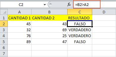 Formula con operadores logicos en Excel