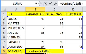 formula contara en Excel