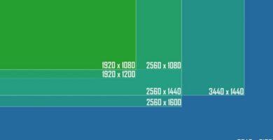 Cómo aumentar o reducir el tamaño de la pantalla de la PC