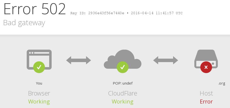 Ventana de error HTTP 502 Bad Gateway