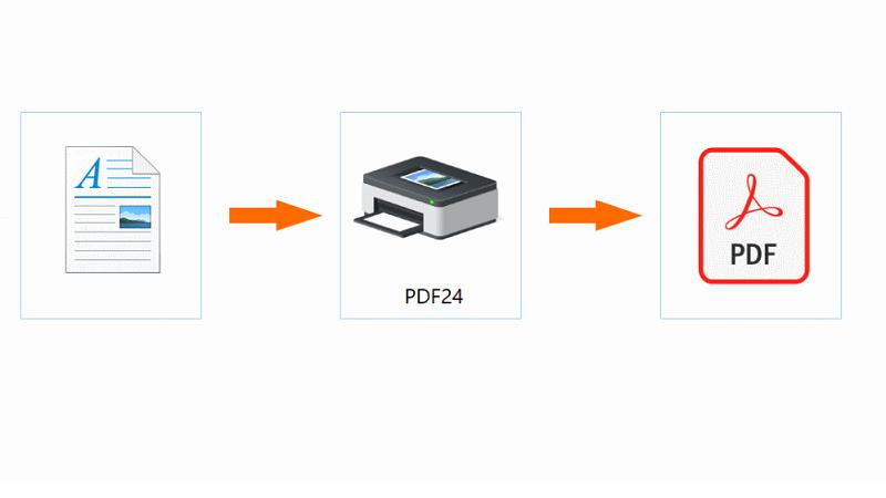 Impresora PDF cómo instalar y usar herramientas para imprimir documentos en formato PDF