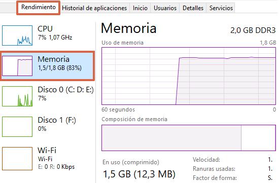 Comprobar memoria RAM A través del Administrador de tareas. Paso 2