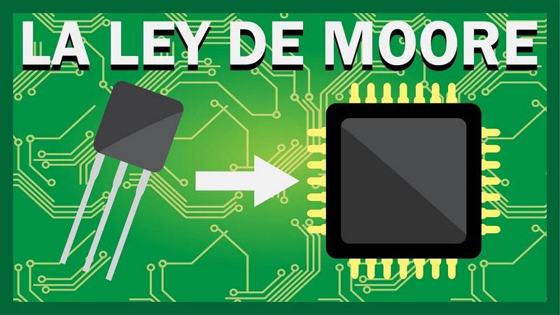 Ley de Moore explicación, aplicaciones, límite y actualidad